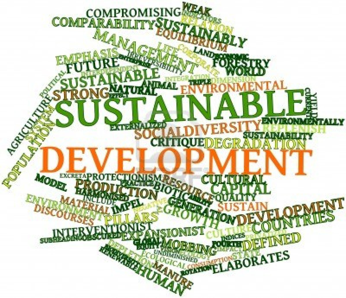 sustainable development and the greening of Discussions about green economy often ignore the social - this short 10 minute video addresses this issue check out unrisd's project on the social.